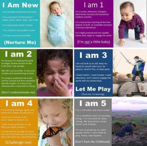 A cool infographic illustrating young child development stages
